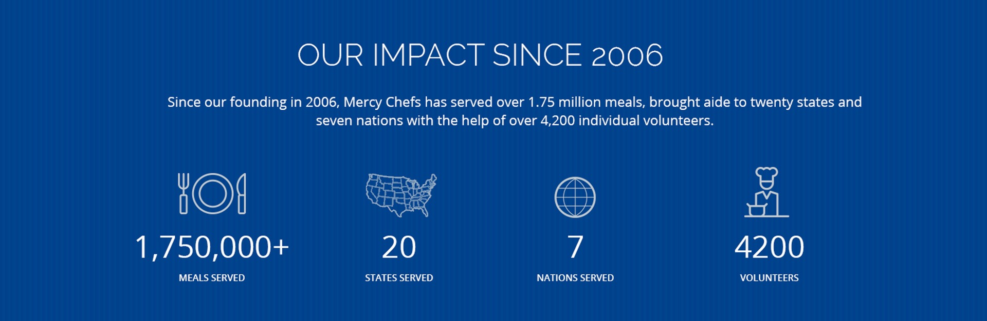 Our impact since 2006; 1,750,000+ meals served, 20 stated served, 7 nations served, 4200 volunteers
